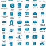 Cisco Network Icon Icons Topology Graffletopia Stencils