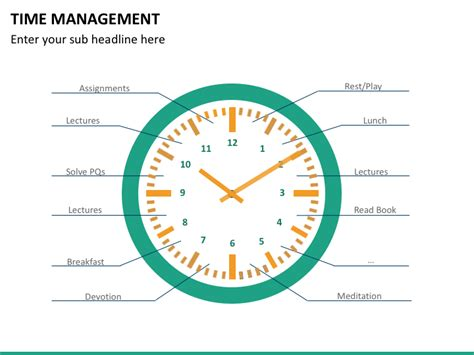 time management templates for google slides time management powerpoint template sketchbubble