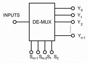 Difference Between Decoder  U0026 De Multiplexer  U2013 Ahirlabs