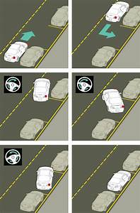 …parallel parking | things that make me happy...