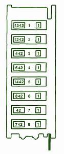 1999 Cadillac Eldorado Underhood Fuse Box Diagram