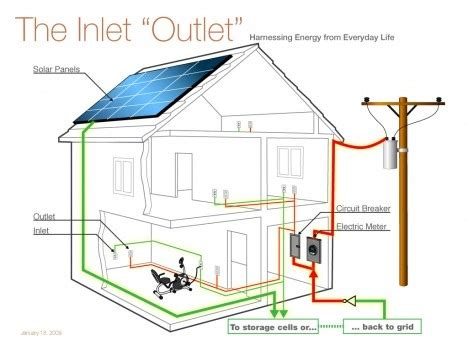 Notes House Wiring System Some Electrical Devices