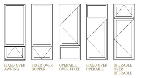 Door Swing Elevation & Elevation; Section; Reference