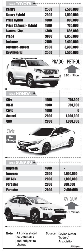 united motors sri lanka permit vehicles impremedianet
