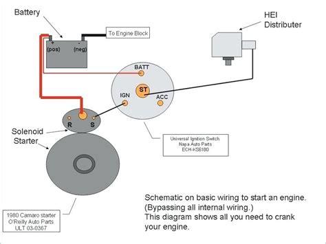 Sbc Wiring Diagram Virtual Fretboard