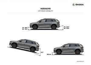 Skoda Kodiaq Dimensions : koda kodiaq rs served up with a new logo koda storyboard ~ Medecine-chirurgie-esthetiques.com Avis de Voitures