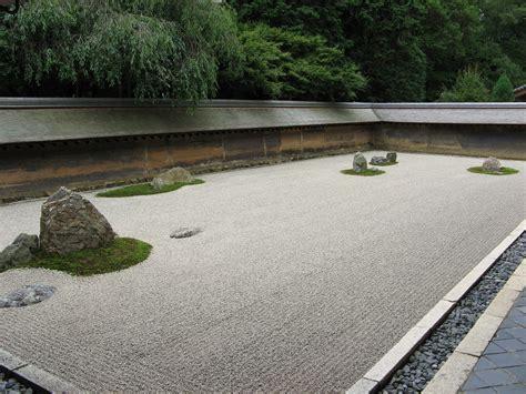 Le Jardin Japonais  Le Jardin Zen De Ryoanji, Japon