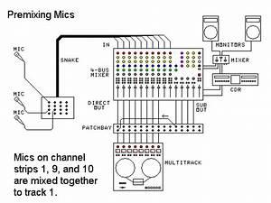 Patchbay   Multitrack