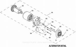 Generac 0059410  Gp6500e  Parts Diagram For Alternator Detail