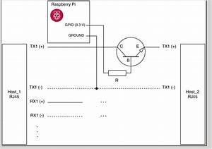 Transistors  Off