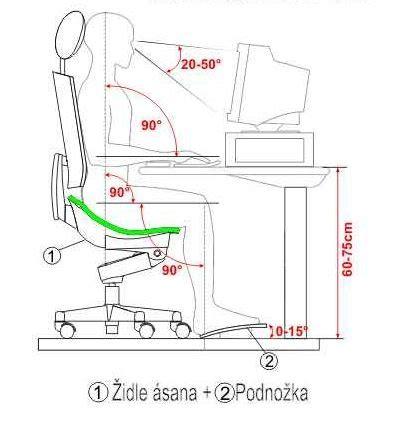 position au bureau file ergonomie jpg wikimedia commons