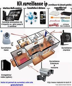 Video Surveillance Maison : video surveillance enregistreur 4 cameras infrarouge ~ Premium-room.com Idées de Décoration