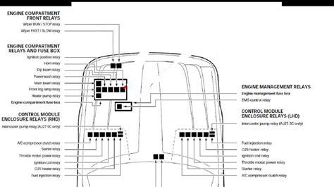2002 jaguar xk8 trunk relay fuse box 36 wiring diagram