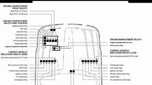 2002 Jaguar Xk8 Trunk Relay Fuse Box   36 Wiring Diagram