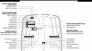 2003 Jaguar Fuse Diagram 25832 Netsonda Es