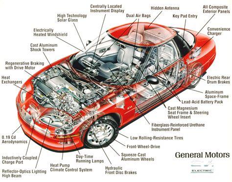 Basic Car Engine Parts Diagram