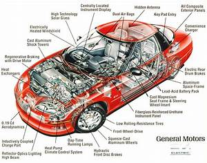 Icon Car Diagram
