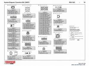 Tail Light Wiring Diagram For Kenworth