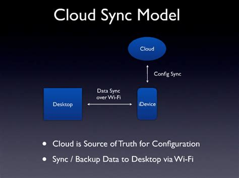 sinked meaning in ios cloud sync coming soon xdhacker