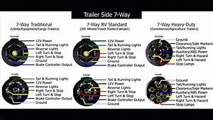 2007 Chevy Silverado Trailer Wiring Diagram