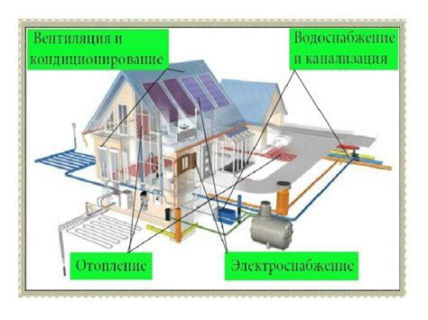 Оценка целесообразности и актуальности разработки методов проектирования и применения автоматической системы управления искусственным.