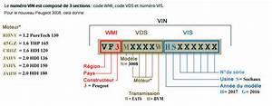 Carte Grise Numero Vin : code vin nouveau suv 3008 ii peugeot 3008 allure falcon64 photos club ~ Medecine-chirurgie-esthetiques.com Avis de Voitures