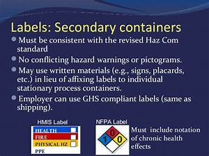 lara miosha ghs training 408844 7 With ghs labels must include