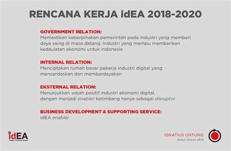 idea indonesian  commerce association