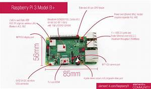 Raspberry Pi Model B  V1 2 Manual