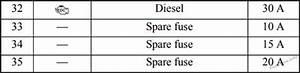 Fuse Box Diagram Mitsubishi Outlander  2007