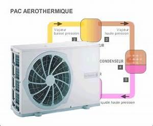 Pompe à Chaleur Aérothermique : didier mercier ~ Premium-room.com Idées de Décoration