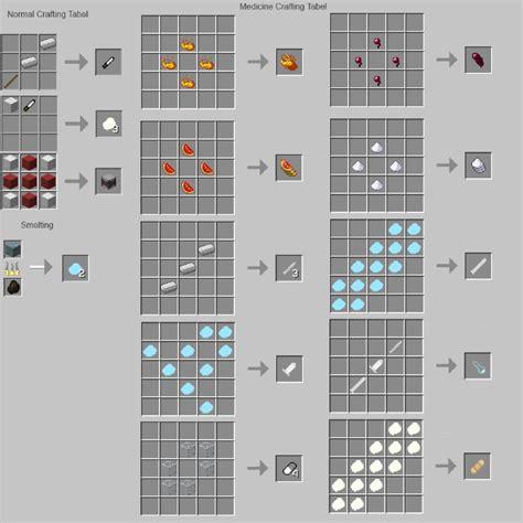 medicinecraft mod  minecraft mods