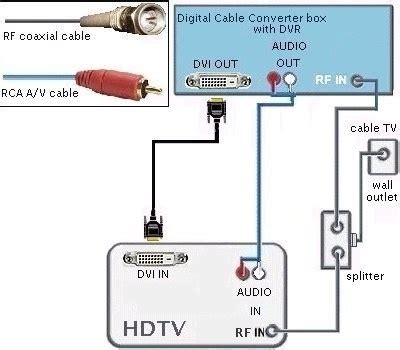 Hdmi Rca Cable Wiring Diagram Fuse Box