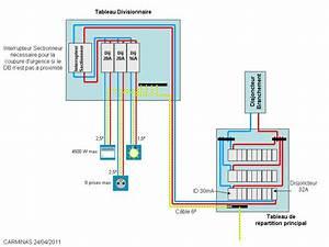Tableau Electrique Schema : tableau electrique secondaire depuis disjoncteur 16a du ~ Melissatoandfro.com Idées de Décoration