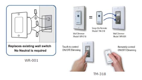 Skylinkhome Dimmer Wall Switch With Snap Remote