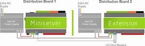 Loxone Miniserver Go : documentation loxone wiring basics ~ Lizthompson.info Haus und Dekorationen