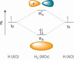 Chapter 5 3 Delocalized Bonding And Molecular Orbitals