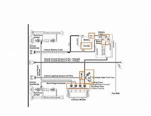 Minet Mount Plow 1 Wiring Dirgram For Selonid