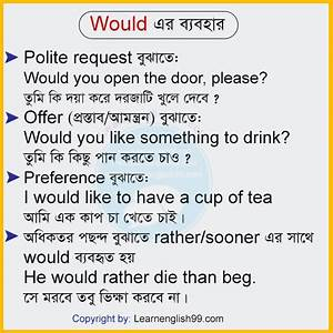 English Grammar (use of would) - Rokomari BD