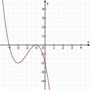 Nullstellen Berechnen Funktion 3 Grades : funktionsgleichung wie lautet die funktionsgleichung 3 grades graph schneidet x achse bei 1 ~ Themetempest.com Abrechnung