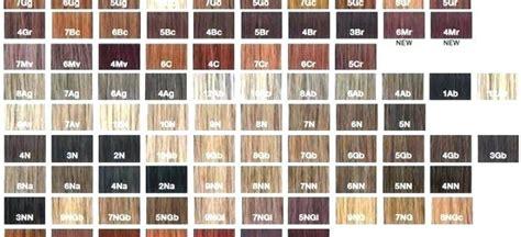 Chart 9 99 Redken Shades Eq Liquid Hair Color Shades Eq