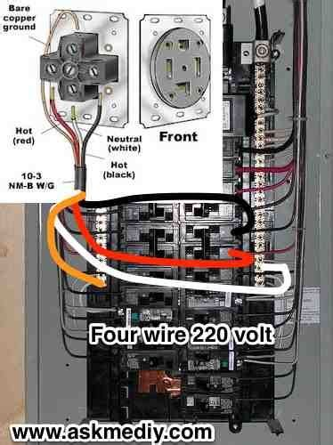 Breaker 3 Wire Dryer Hook Up Diagram by How To Install A 220 Volt 4 Wire Outlet Garage Workshop