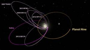 Why scientists think they've found a new planet in our ...