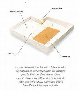 construire une maison feng shui le plan de maison ideale With construire une maison feng shui