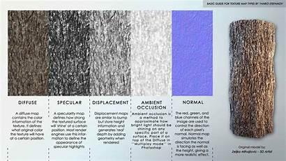 Types Map Basic Guide Yanko Stefanov Textures