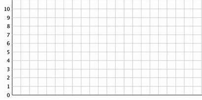 Graph Blank Grid Axis Bar Vertical Horizontal