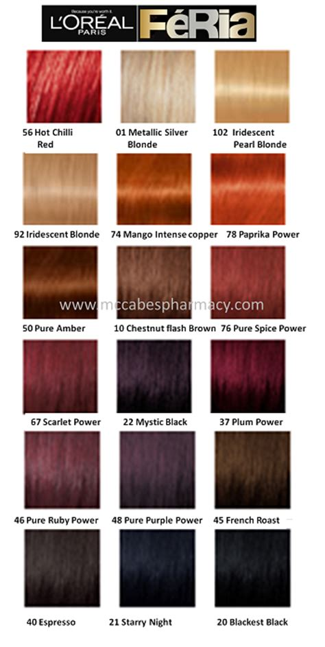l shade size guide loreal preference hair color shades chart om hair
