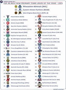 Football Team Logos And Names 2015 Logo Of The Year Awards ...