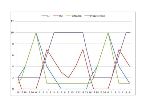 sample graph paper  axis  documents