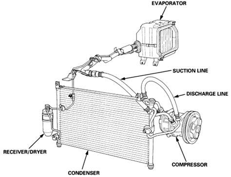 repair guides air conditioner receiverdrier autozonecom